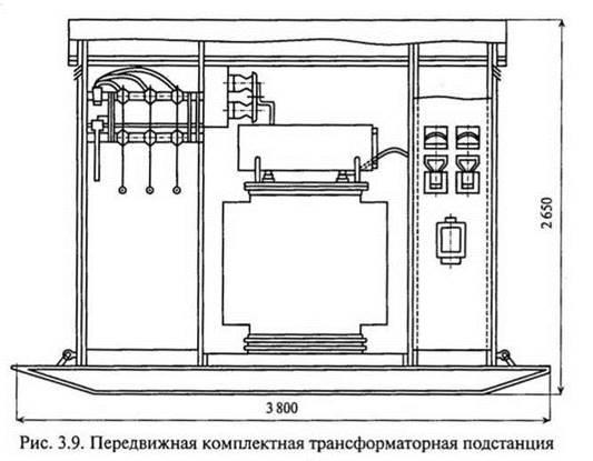 Устройство трансформаторных подстанций реферат 3854