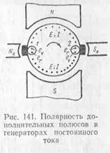 http://www.motor-remont.ru/books/1/index.files/image1451.jpg