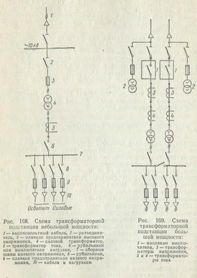 Как выглядит трансформатор напряжения на схеме6